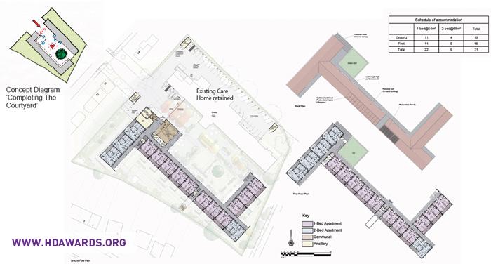 Pilgrim Gardens Evington Leicester The Housing Design
